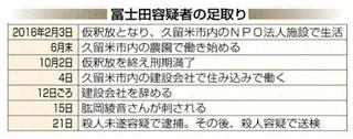 冨士田清治容疑者 仮釈放中にも問題行動 福岡保育士刺殺.jpg